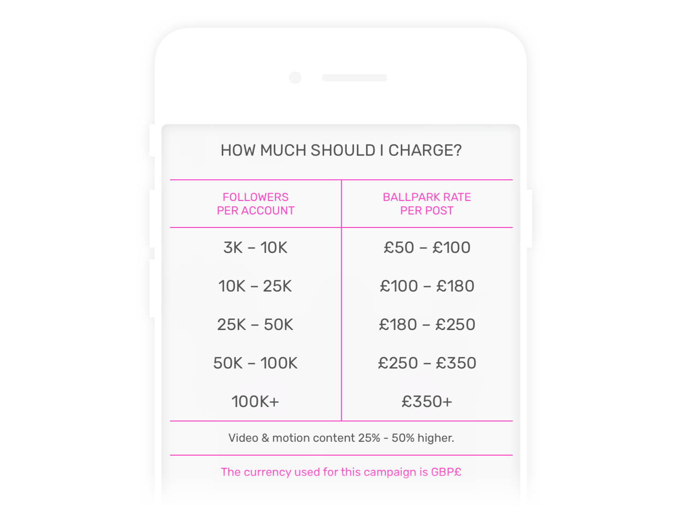 UK Rate Card